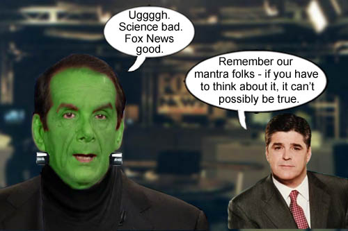Charles Krauthammer explains that science is bad and Fox News is good while Sean Hannity reminds people of the Fox News mantra.