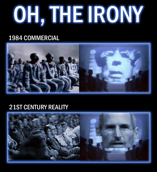 Humanity has managed to make the dystopian future depicted in George Orwell's book 1984 a reality in the technology addicted 21st century.