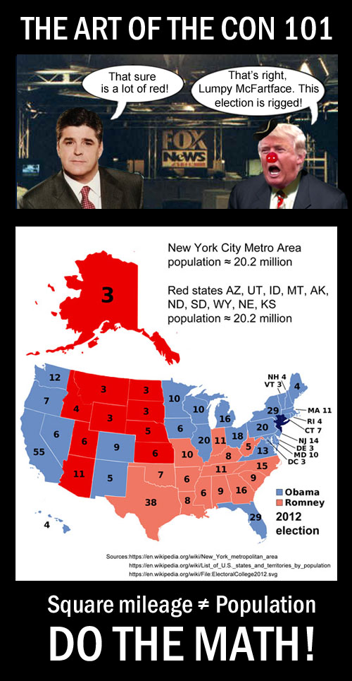 Donald Trump and his conservative Republicans try to convince their gullible audience that square mileage equals popluation and that the election is rigged if Trump loses.