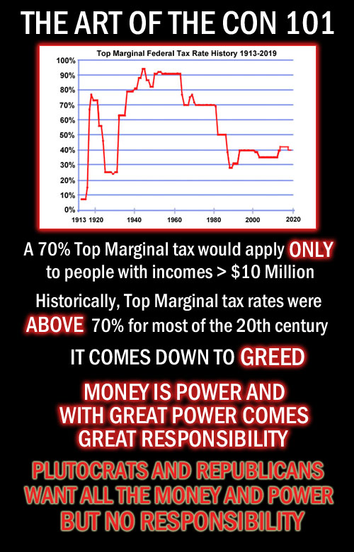 Modern day plutocrats and their Republican lackeys abhor a 70% Top Marginal tax rate because they want all the money and all the power, but none of the responsibility.